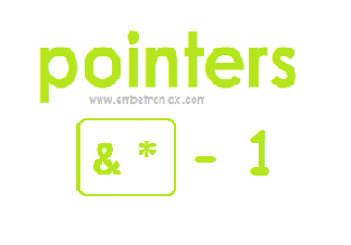 Pointers in C - Part 1