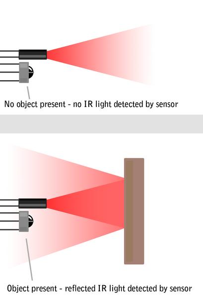 IR Sensor Interfacing