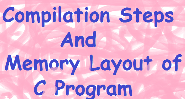 Compilation Steps and Memory Layout of the C Program