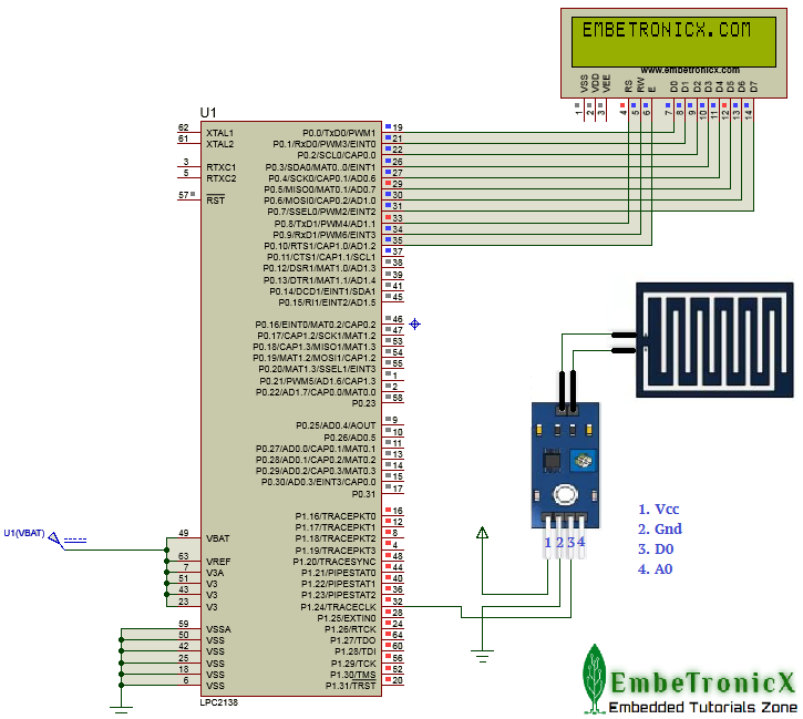 Rain Sensor Interfacing with LPC2148