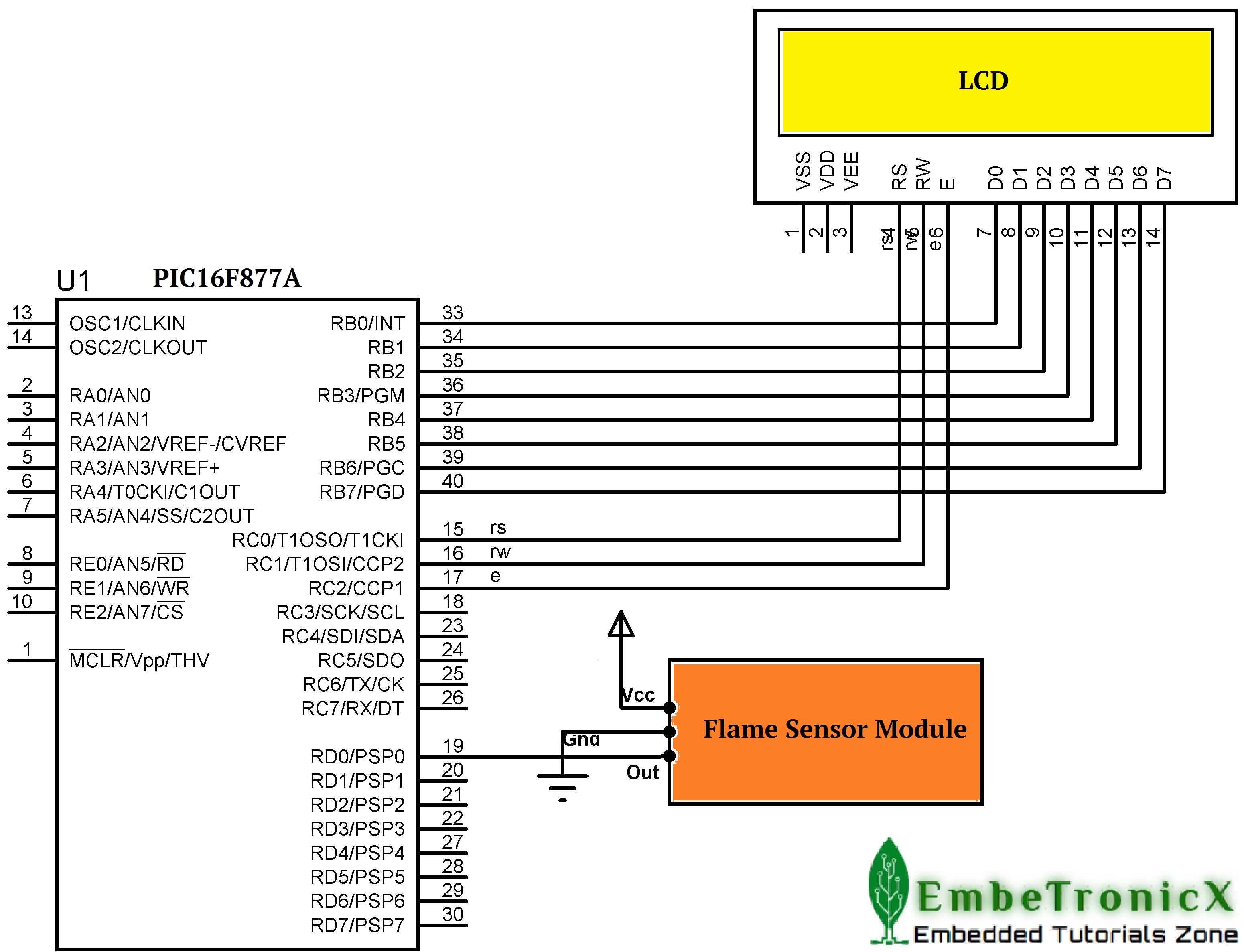 Flame Sensor Interfacing with PIC16F877A