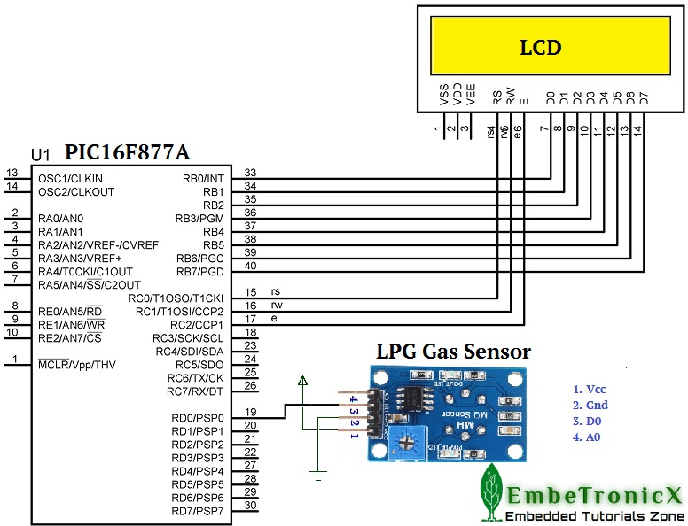 LPG Gas Sensor Interfacing with PIC16F877A