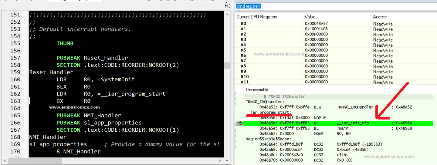 Reset Sequence in ARM Cortex-M4