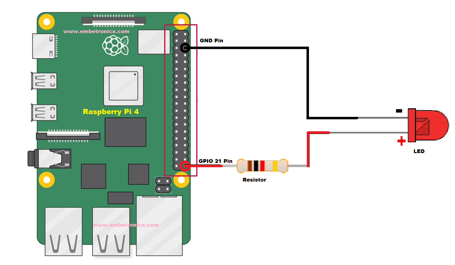GPIO Linux Device Driver Basic using Raspberry PI