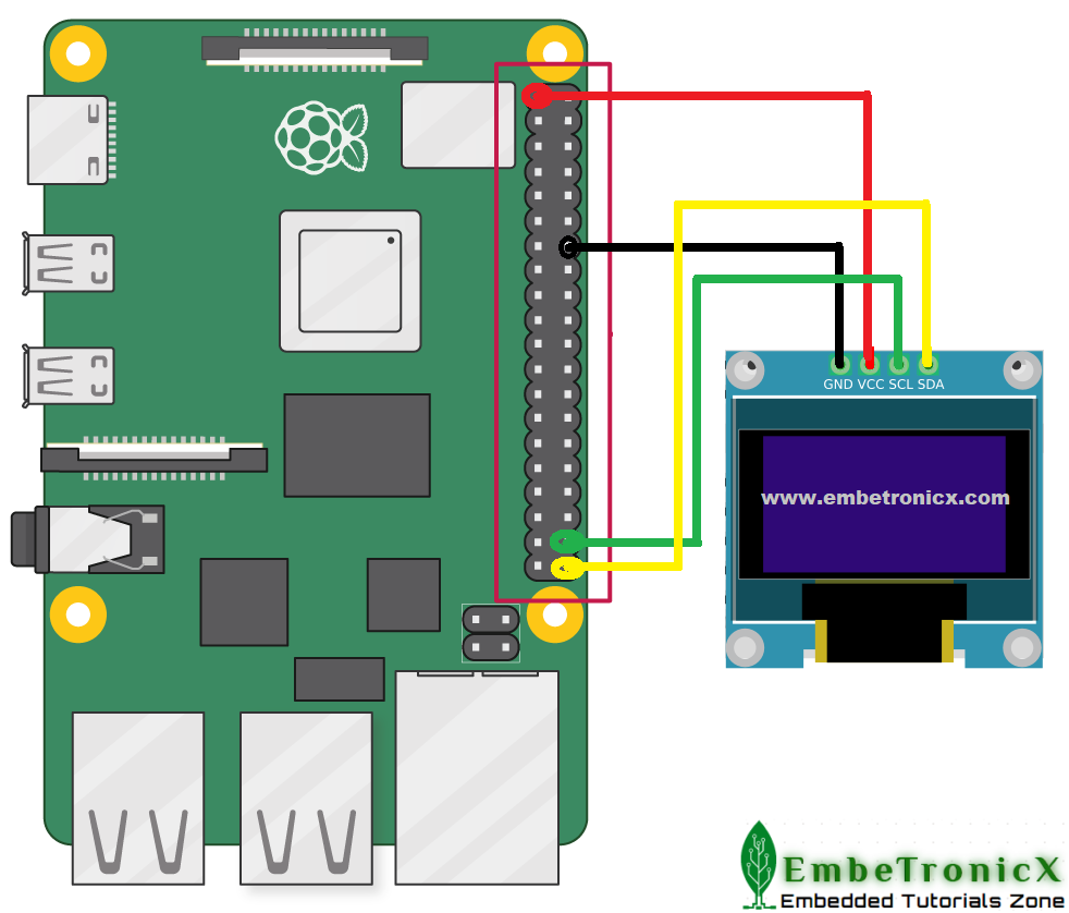 I2C-bus-driver-ssd1306-interface-with-raspberry-pi