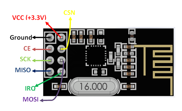 NRF24L01 interfacing with 8051
